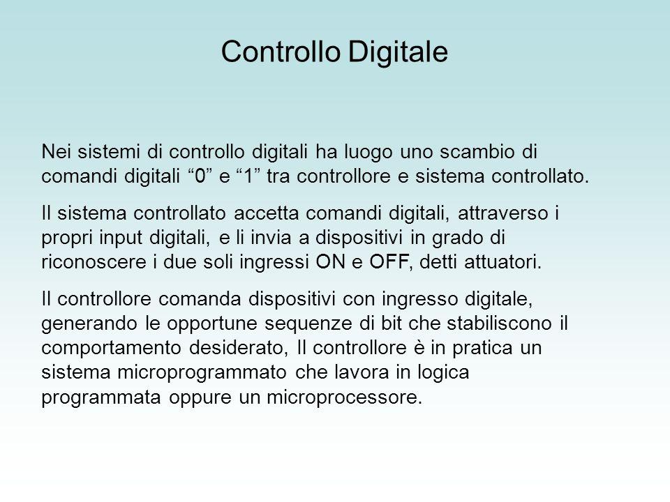 Nei sistemi di controllo digitali ha luogo uno scambio di comandi digitali 0 e 1 tra controllore e sistema controllato. Il sistema controllato accetta