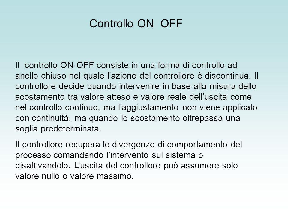 Il controllo ON-OFF consiste in una forma di controllo ad anello chiuso nel quale lazione del controllore è discontinua. Il controllore decide quando