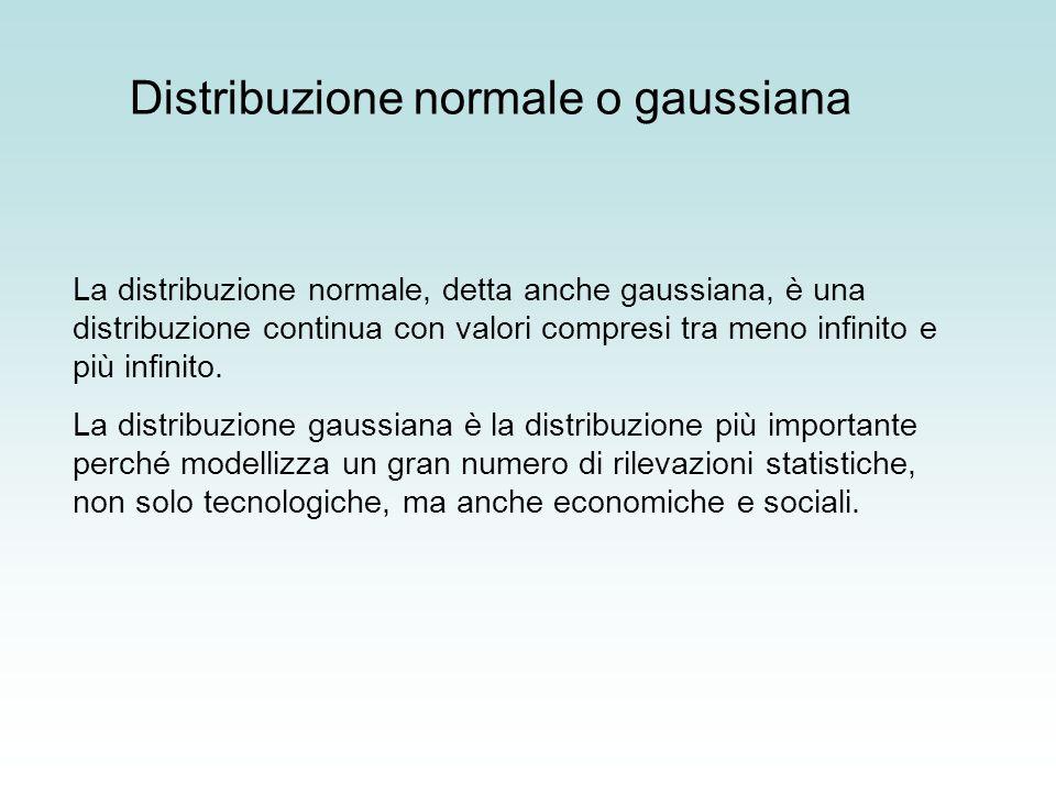 La distribuzione normale, detta anche gaussiana, è una distribuzione continua con valori compresi tra meno infinito e più infinito. La distribuzione g