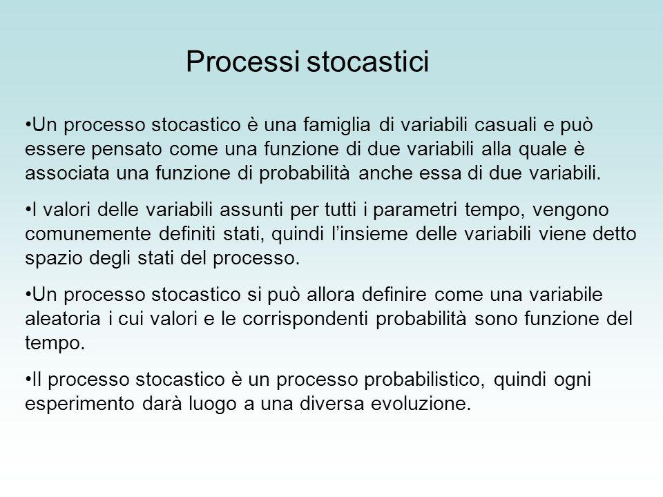 Un processo stocastico è una famiglia di variabili casuali e può essere pensato come una funzione di due variabili alla quale è associata una funzione