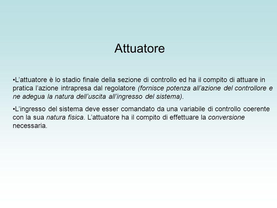 Attuatore Lattuatore è lo stadio finale della sezione di controllo ed ha il compito di attuare in pratica lazione intrapresa dal regolatore (fornisce