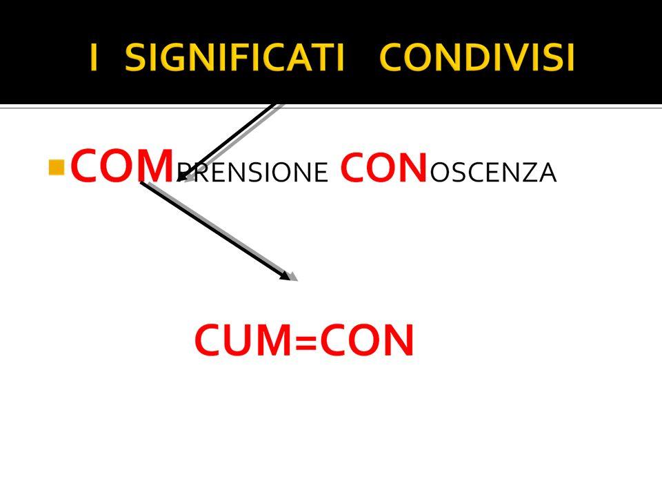 ( G)NOSCERE COMINCIARE A CONOSCERE, AFFERRARE CON LA MENTE PREHENDERE PRENDERE INSIEME