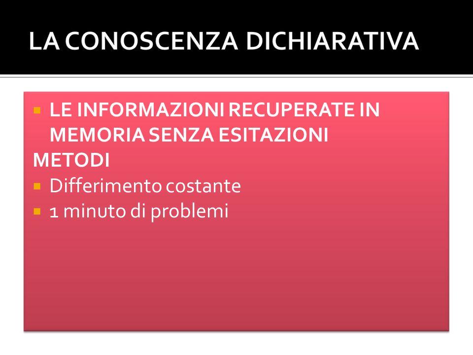 LE INFORMAZIONI RECUPERATE IN MEMORIA SENZA ESITAZIONI METODI Differimento costante 1 minuto di problemi