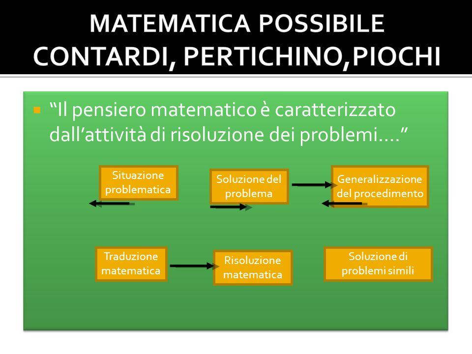 Risolvere il seguente problema: I 160 alunni di una scuola devono effettuare una gita.
