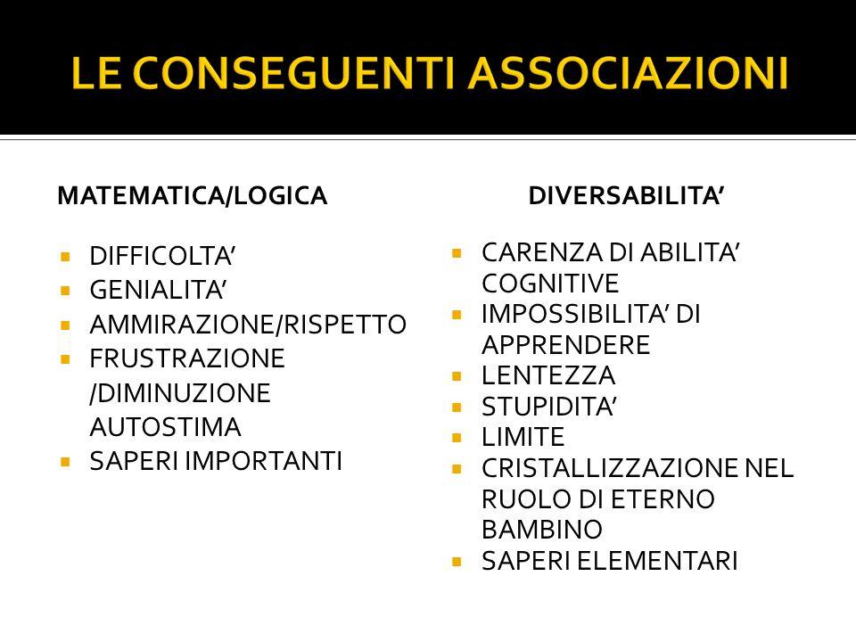 MATEMATICA/LOGICA DIFFICOLTA GENIALITA AMMIRAZIONE/RISPETTO FRUSTRAZIONE /DIMINUZIONE AUTOSTIMA SAPERI IMPORTANTI DIVERSABILITA CARENZA DI ABILITA COGNITIVE IMPOSSIBILITA DI APPRENDERE LENTEZZA STUPIDITA LIMITE CRISTALLIZZAZIONE NEL RUOLO DI ETERNO BAMBINO SAPERI ELEMENTARI