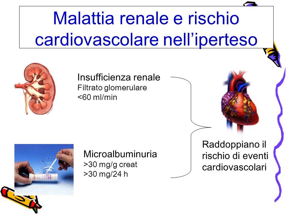 Malattia renale e rischio cardiovascolare nell iperteso Insufficienza renale Filtrato glomerulare <60 ml/min Microalbuminuria >30 mg/g creat >30 mg/24 h Raddoppiano il rischio di eventi cardiovascolari