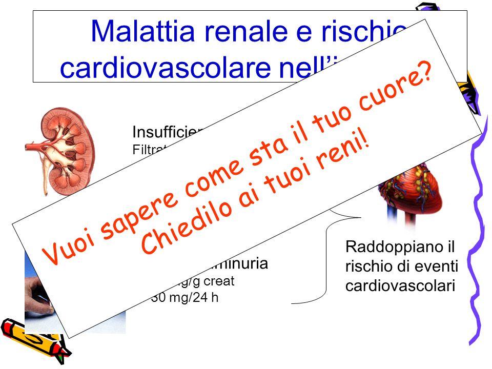Malattia renale e rischio cardiovascolare nell iperteso Insufficienza renale Filtrato glomerulare <60 ml/min Microalbuminuria >30 mg/g creat >30 mg/24 h Raddoppiano il rischio di eventi cardiovascolari Vuoi sapere come sta il tuo cuore.