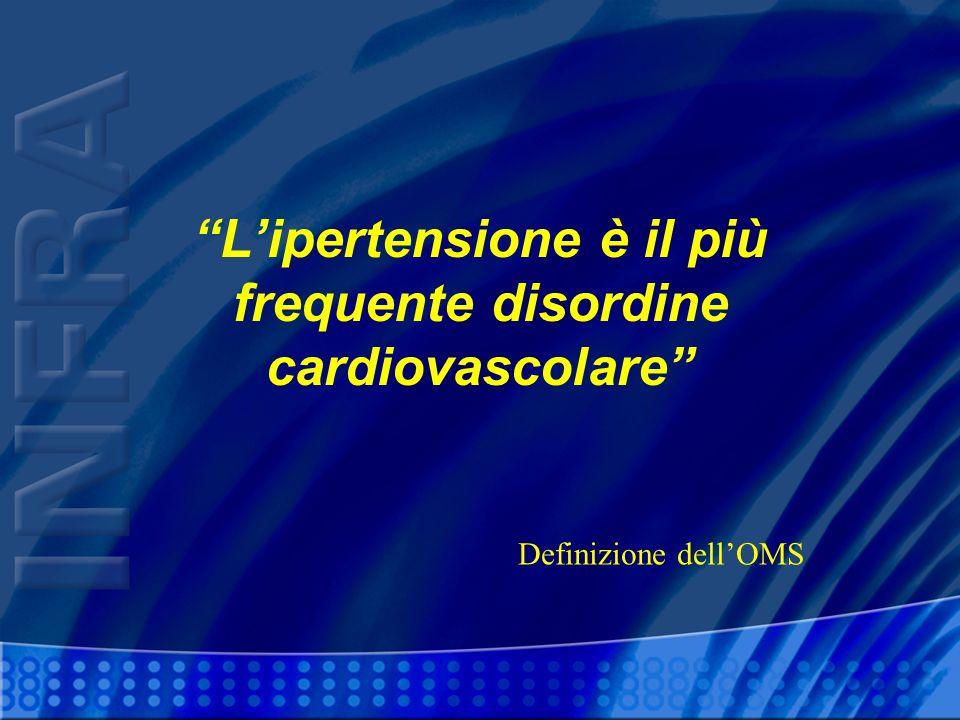 Lipertensione è il più frequente disordine cardiovascolare Definizione dellOMS