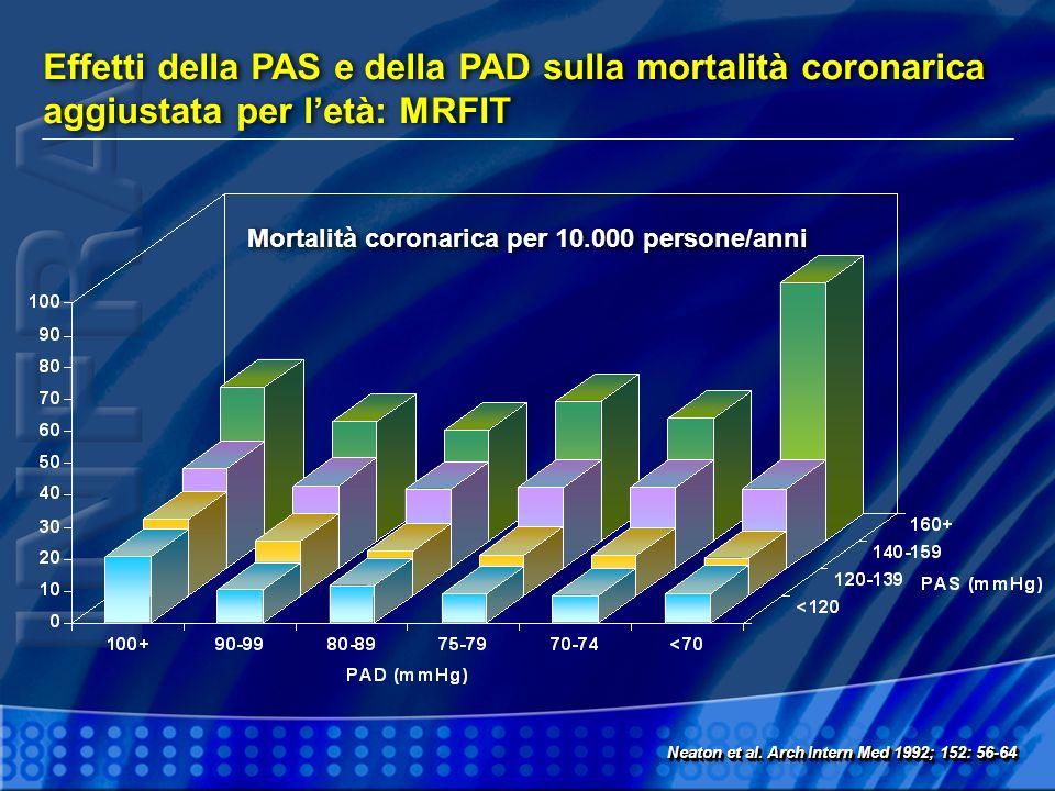 Effetti della PAS e della PAD sulla mortalità coronarica aggiustata per letà: MRFIT Neaton et al. Arch Intern Med 1992; 152: 56-64 Neaton et al. Arch