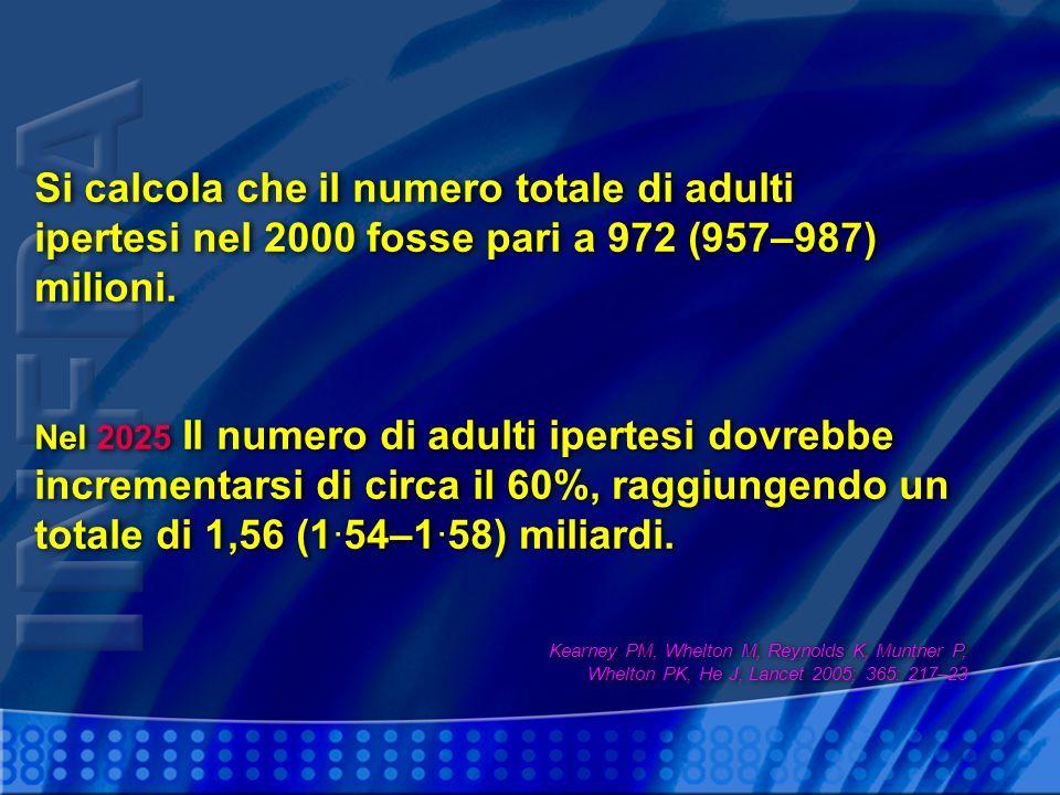 Si calcola che il numero totale di adulti ipertesi nel 2000 fosse pari a 972 (957–987) milioni. Nel 2025 Il numero di adulti ipertesi dovrebbe increme
