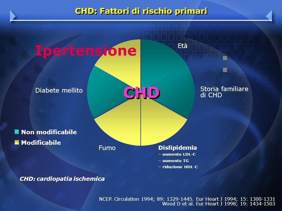 CHD: Fattori di rischio primari NCEP. Circulation 1994; 89: 1329-1445. Eur Heart J 1994; 15: 1300-1331 Wood D et al. Eur Heart J 1998; 19: 1434-1503 N