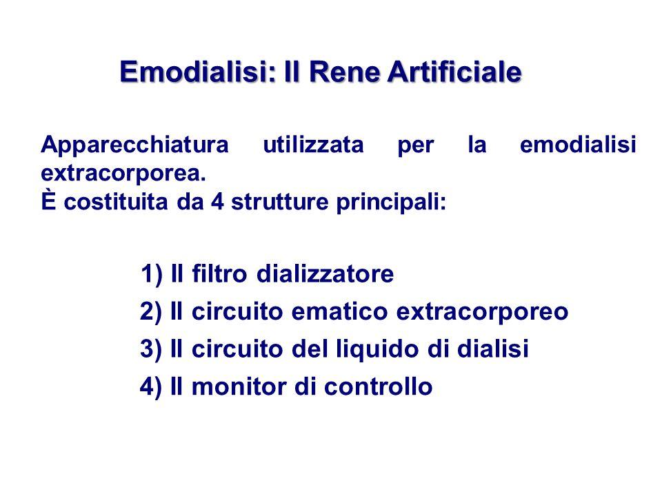 Emodialisi: Il Rene Artificiale Apparecchiatura utilizzata per la emodialisi extracorporea. È costituita da 4 strutture principali: 1) Il filtro diali