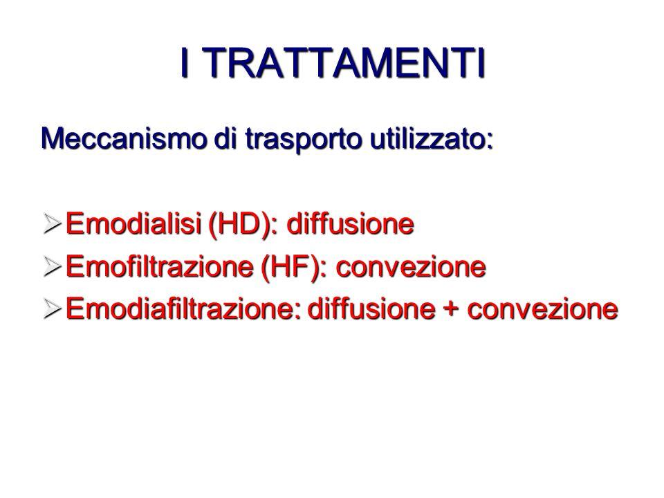 I TRATTAMENTI Meccanismo di trasporto utilizzato: Emodialisi (HD): diffusione Emodialisi (HD): diffusione Emofiltrazione (HF): convezione Emofiltrazio