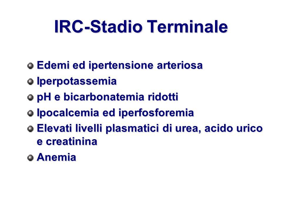 IRC-Stadio Terminale Edemi ed ipertensione arteriosa Iperpotassemia pH e bicarbonatemia ridotti Ipocalcemia ed iperfosforemia Elevati livelli plasmati
