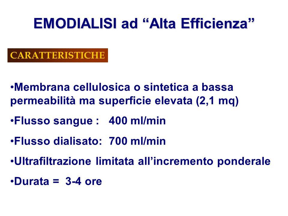 EMODIALISI ad Alta Efficienza Membrana cellulosica o sintetica a bassa permeabilità ma superficie elevata (2,1 mq) Flusso sangue : 400 ml/min Flusso d