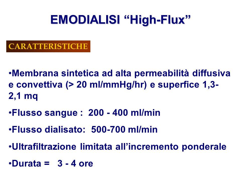 EMODIALISI High-Flux Membrana sintetica ad alta permeabilità diffusiva e convettiva (> 20 ml/mmHg/hr) e superfice 1,3- 2,1 mq Flusso sangue : 200 - 40