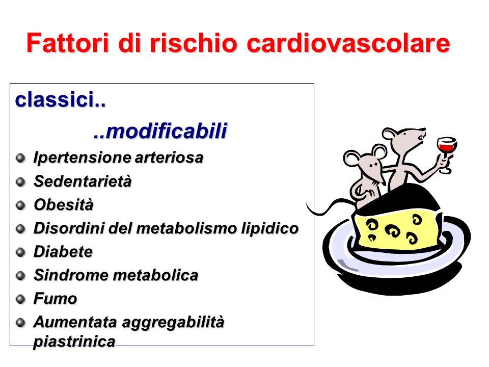 Fattori di rischio cardiovascolare classici....modificabili..modificabili Ipertensione arteriosa SedentarietàObesità Disordini del metabolismo lipidic