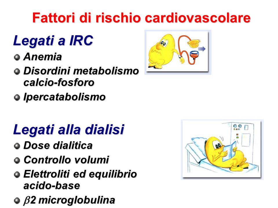 Fattori di rischio cardiovascolare Legati a IRC Anemia Disordini metabolismo calcio-fosforo Ipercatabolismo Legati alla dialisi Dose dialitica Control