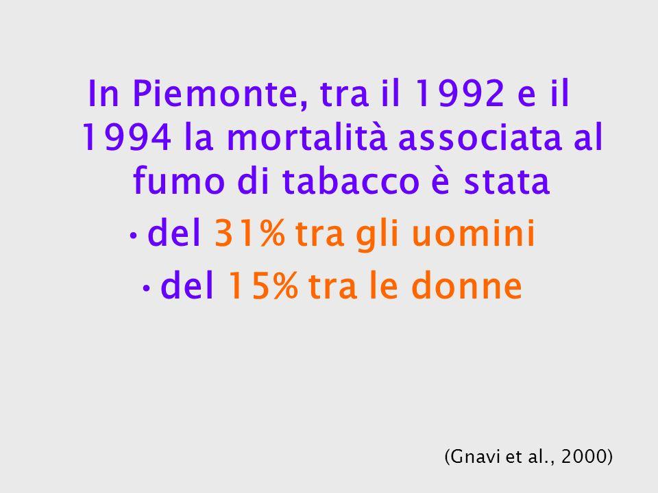 In Piemonte, tra il 1992 e il 1994 la mortalità associata al fumo di tabacco è stata del 31% tra gli uomini del 15% tra le donne (Gnavi et al., 2000)