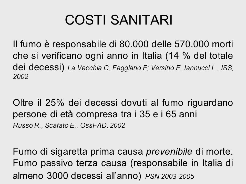 COSTI SANITARI Il fumo è responsabile di 80.000 delle 570.000 morti che si verificano ogni anno in Italia (14 % del totale dei decessi) La Vecchia C, Faggiano F; Versino E, Iannucci L., ISS, 2002 Oltre il 25% dei decessi dovuti al fumo riguardano persone di età compresa tra i 35 e i 65 anni Russo R., Scafato E., OssFAD, 2002 Fumo di sigaretta prima causa prevenibile di morte.