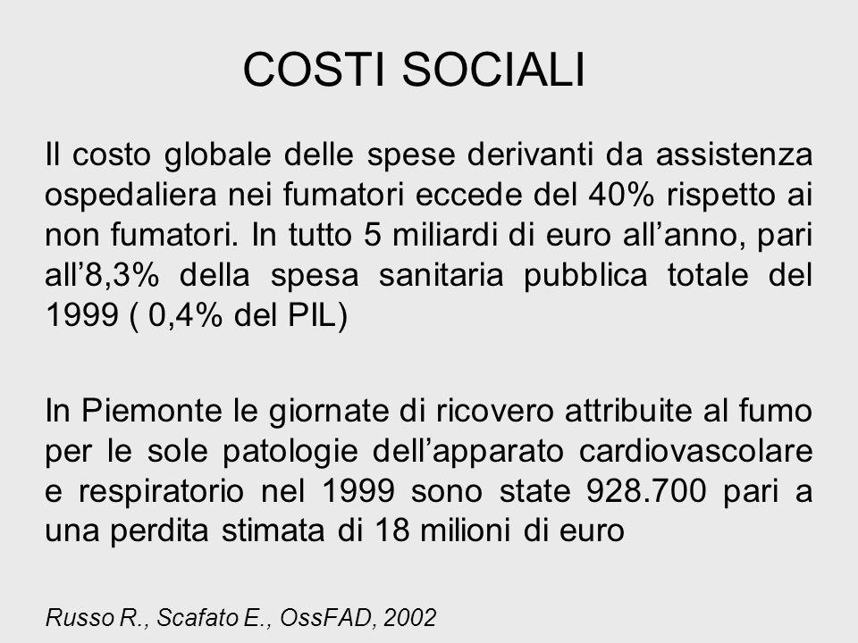Il costo globale delle spese derivanti da assistenza ospedaliera nei fumatori eccede del 40% rispetto ai non fumatori.