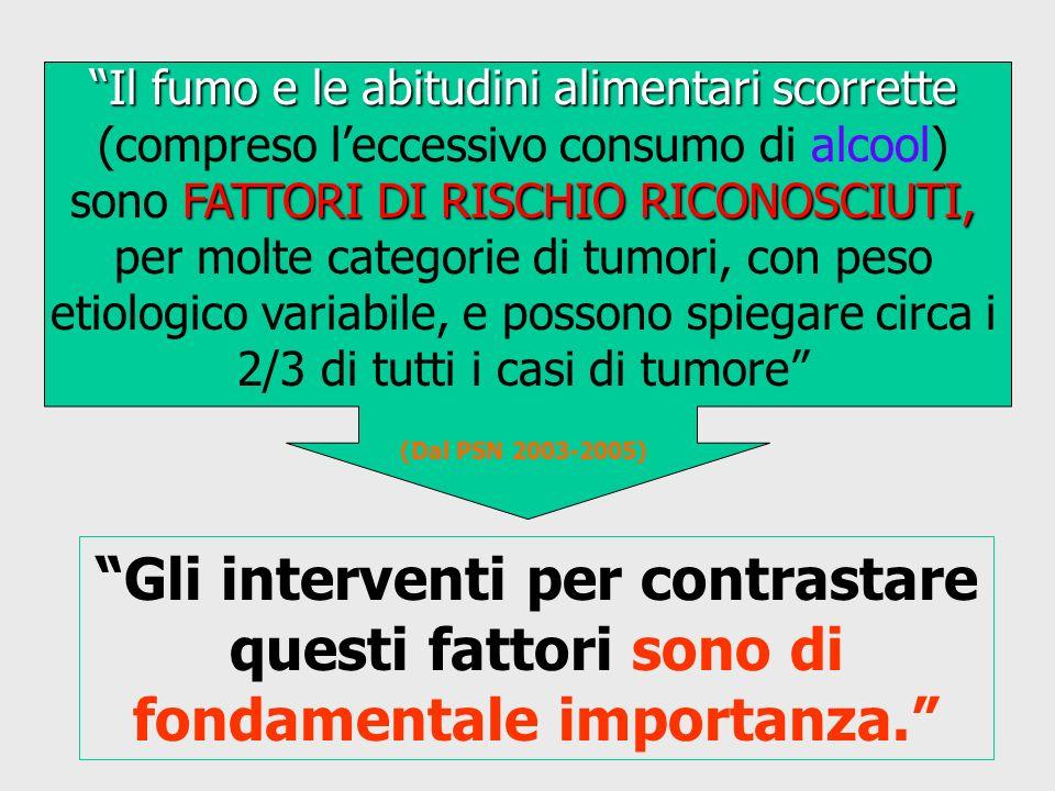Fonte: Medici di Medicina Generale alleati dello specialista nella lotta al tabagismo.
