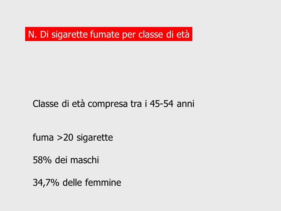 N. Di sigarette fumate per classe di età Classe di età compresa tra i 45-54 anni fuma >20 sigarette 58% dei maschi 34,7% delle femmine