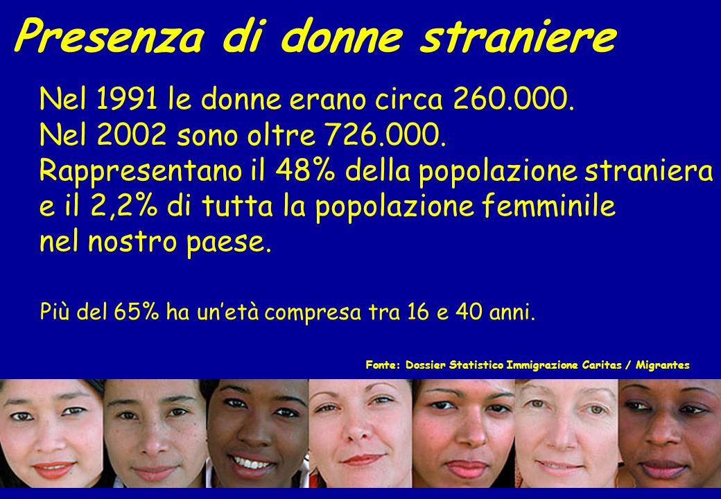 Presenza di donne straniere Nel 1991 le donne erano circa 260.000. Nel 2002 sono oltre 726.000. Rappresentano il 48% della popolazione straniera e il