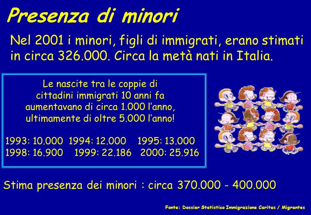 Presenza di minori Nel 2001 i minori, figli di immigrati, erano stimati in circa 326.000. Circa la metà nati in Italia. Le nascite tra le coppie di ci