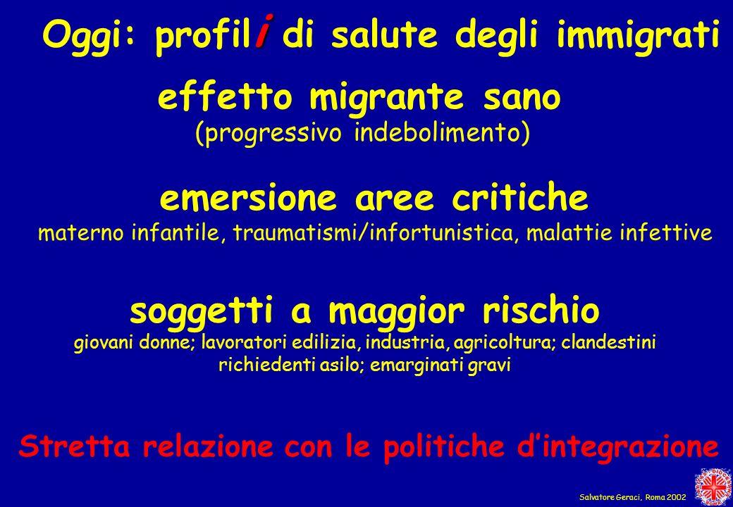 i Oggi: profil i di salute degli immigrati Salvatore Geraci, Roma 2002 effetto migrante sano emersione aree critiche materno infantile, traumatismi/in