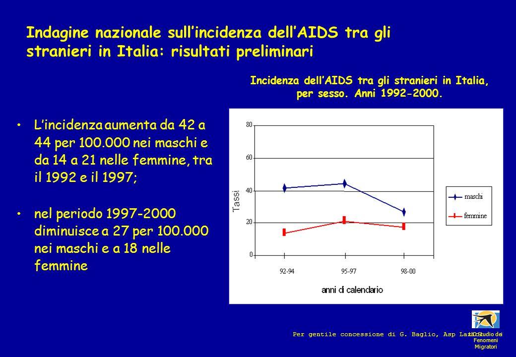 Lincidenza aumenta da 42 a 44 per 100.000 nei maschi e da 14 a 21 nelle femmine, tra il 1992 e il 1997; nel periodo 1997-2000 diminuisce a 27 per 100.