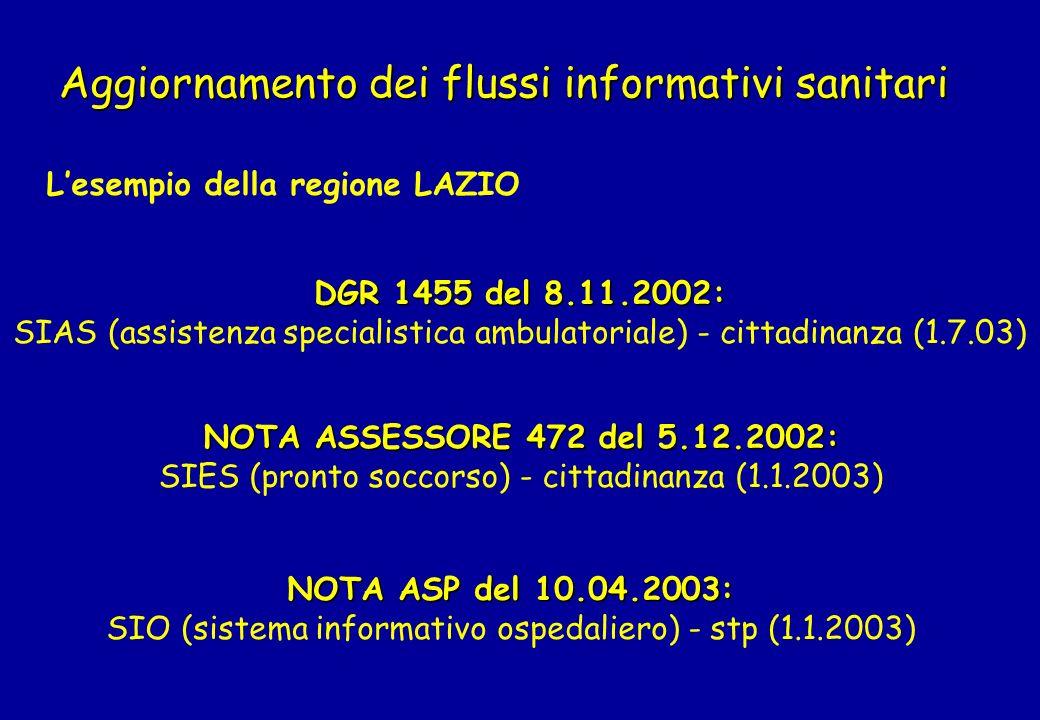 Aggiornamento dei flussi informativi sanitari Lesempio della regione LAZIO DGR 1455 del 8.11.2002: SIAS (assistenza specialistica ambulatoriale) - cit