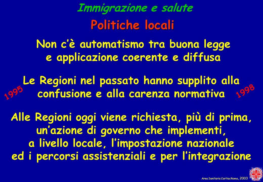 Non cè automatismo tra buona legge e applicazione coerente e diffusa Le Regioni nel passato hanno supplito alla confusione e alla carenza normativa Al