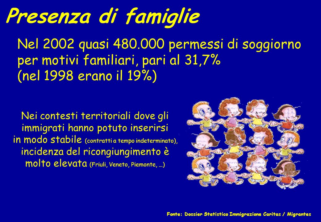 Presenza di famiglie Nel 2002 quasi 480.000 permessi di soggiorno per motivi familiari, pari al 31,7% (nel 1998 erano il 19%) Nei contesti territorial
