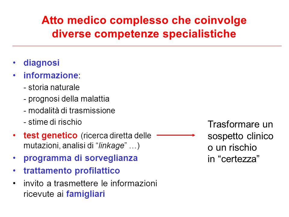 diagnosi informazione: - storia naturale - prognosi della malattia - modalità di trasmissione - stime di rischio test genetico (ricerca diretta delle