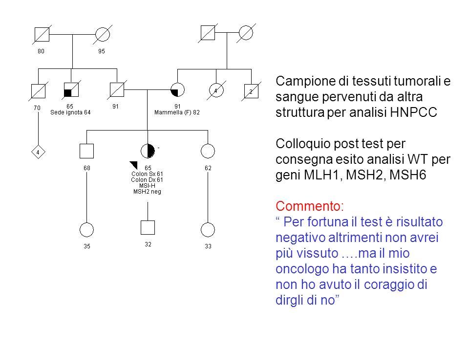 Campione di tessuti tumorali e sangue pervenuti da altra struttura per analisi HNPCC Colloquio post test per consegna esito analisi WT per geni MLH1,