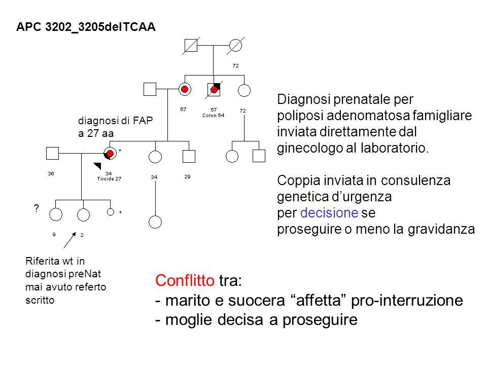 APC 3202_3205delTCAA Diagnosi prenatale per poliposi adenomatosa famigliare inviata direttamente dal ginecologo al laboratorio. Coppia inviata in cons