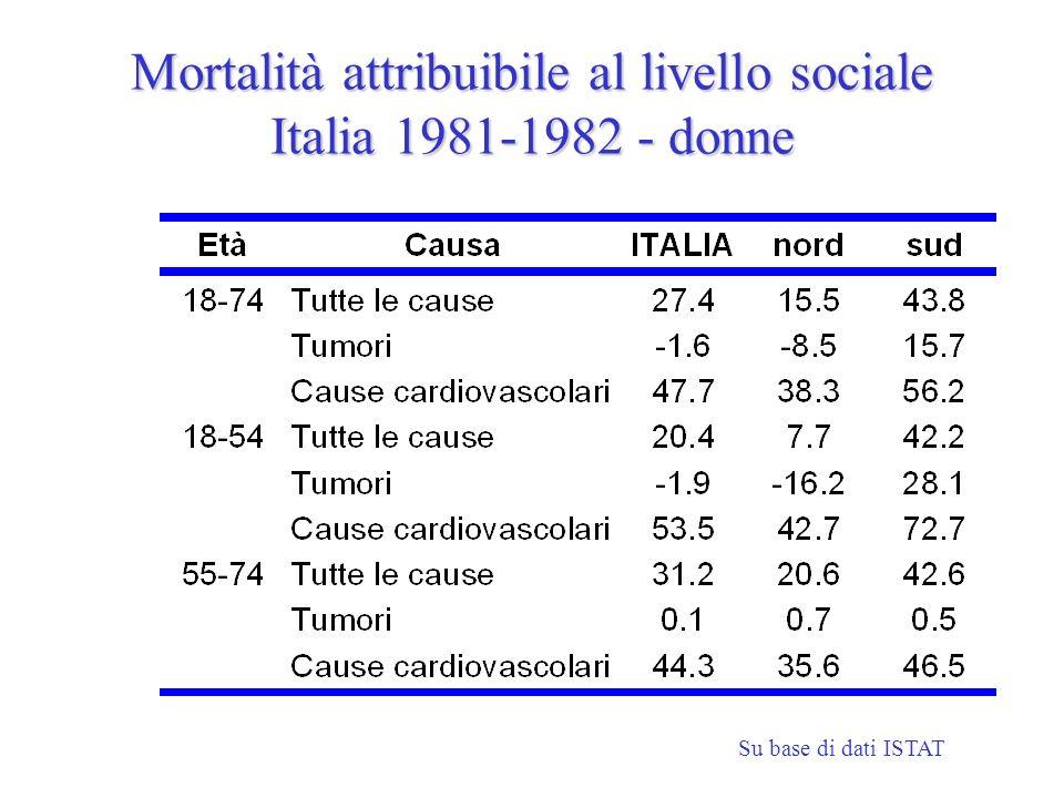Mortalità attribuibile al livello sociale Italia 1981-1982 - donne Su base di dati ISTAT