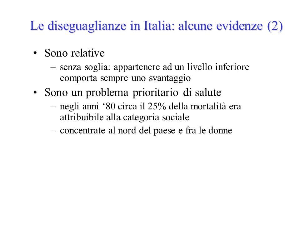 Le diseguaglianze in Italia: alcune evidenze (2) Sono relative –senza soglia: appartenere ad un livello inferiore comporta sempre uno svantaggio Sono un problema prioritario di salute –negli anni 80 circa il 25% della mortalità era attribuibile alla categoria sociale –concentrate al nord del paese e fra le donne