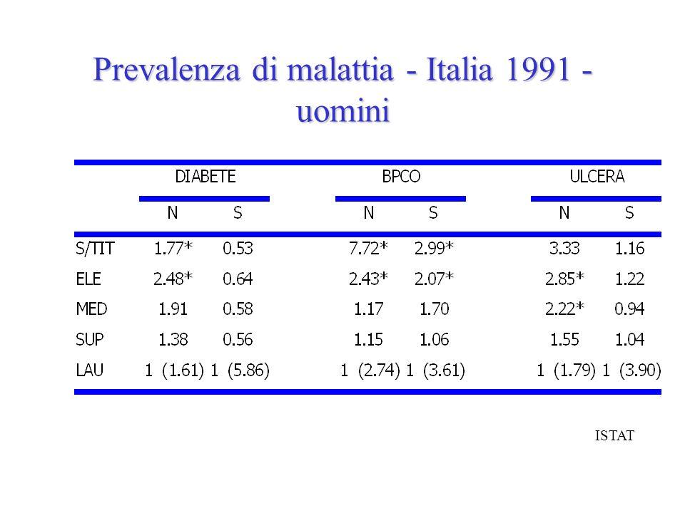 Prevalenza di malattia - Italia 1991 - uomini ISTAT