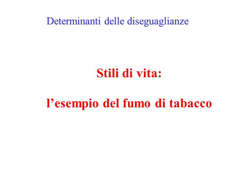 Determinanti delle diseguaglianze Stili di vita: lesempio del fumo di tabacco