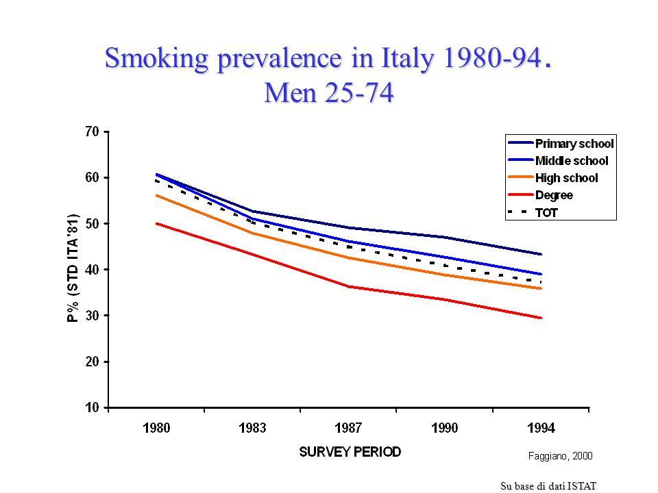 Smoking prevalence in Italy 1980-94. Men 25-74 Su base di dati ISTAT