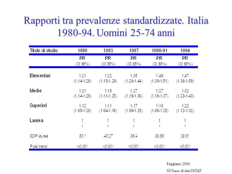 Rapporti tra prevalenze standardizzate. Italia 1980-94.