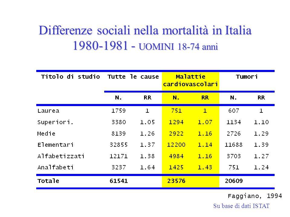 Differenze sociali nella mortalità in Italia 1980-1981 - UOMINI 18-74 anni Faggiano, 1994 Su base di dati ISTAT