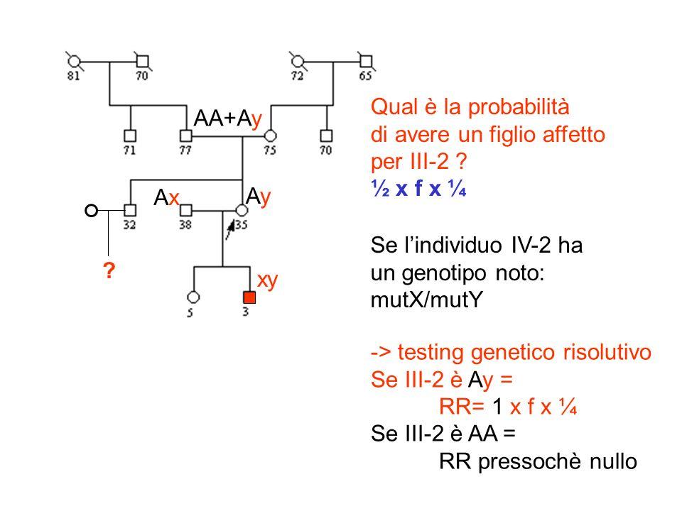 AyAy AxAx xy ? Qual è la probabilità di avere un figlio affetto per III-2 ? ½ x f x ¼ -> testing genetico risolutivo Se III-2 è Ay = RR= 1 x f x ¼ Se