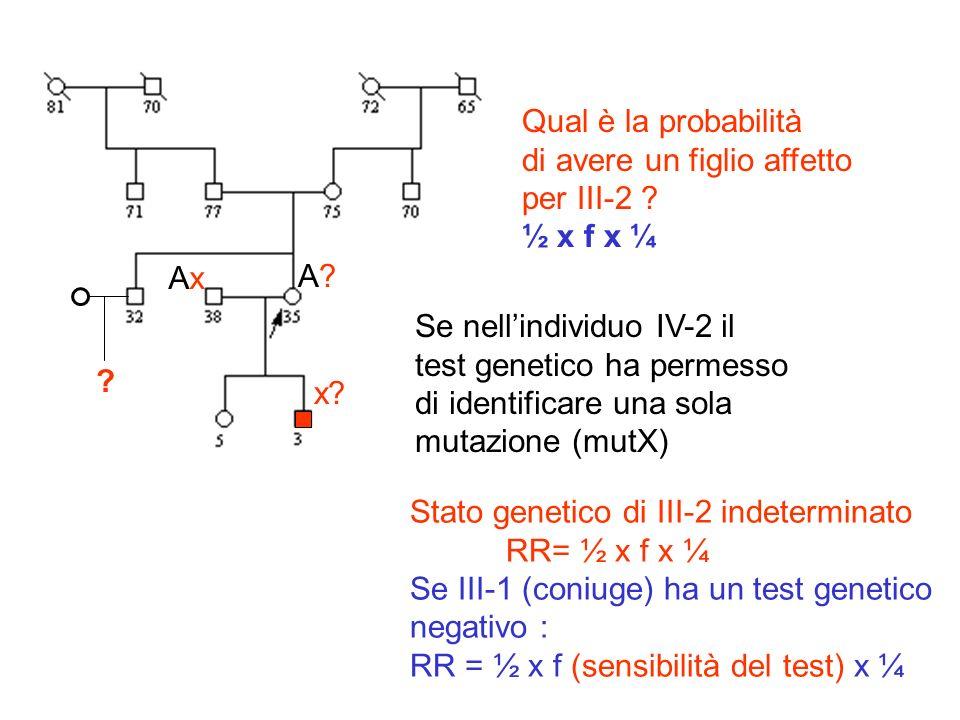 A?A? AxAx x? ? Qual è la probabilità di avere un figlio affetto per III-2 ? ½ x f x ¼ Stato genetico di III-2 indeterminato RR= ½ x f x ¼ Se III-1 (co