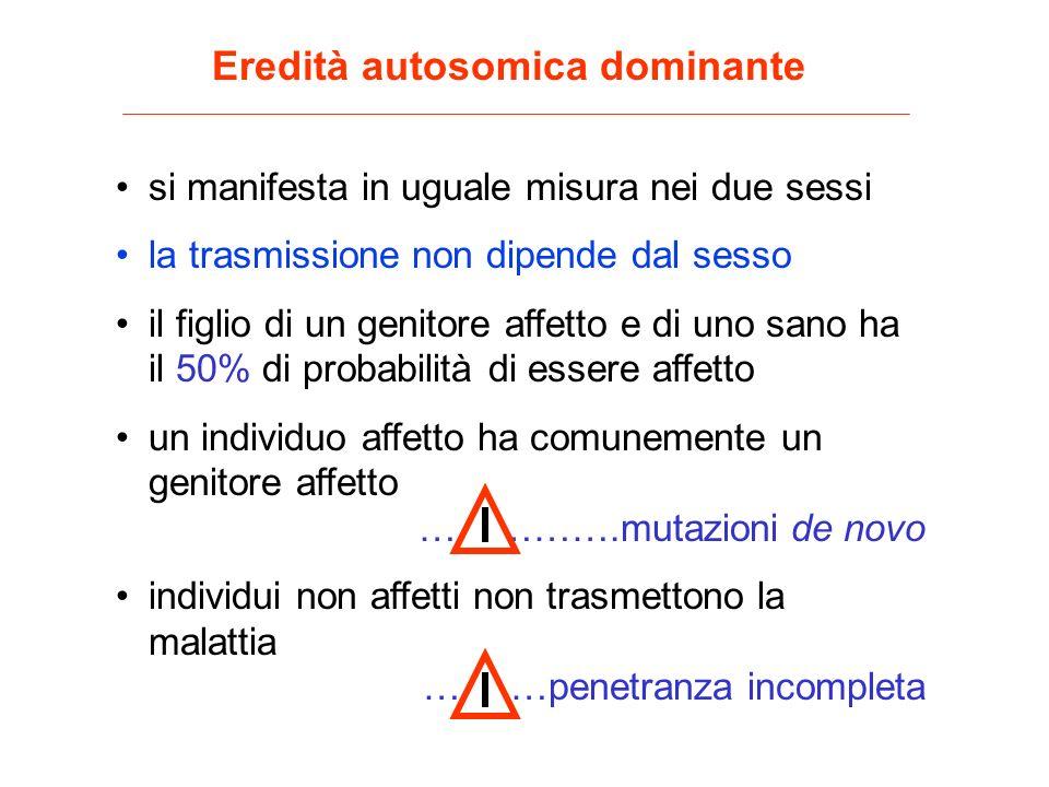 si manifesta in uguale misura nei due sessi la trasmissione non dipende dal sesso il figlio di un genitore affetto e di uno sano ha il 50% di probabil