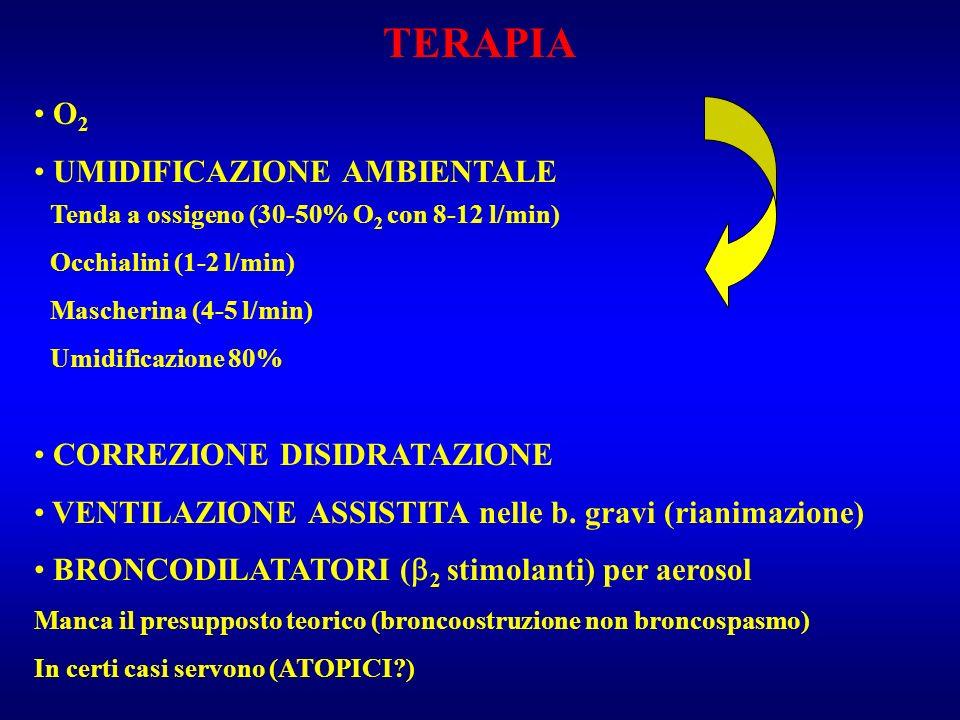 TERAPIA O 2 UMIDIFICAZIONE AMBIENTALE Tenda a ossigeno (30-50% O 2 con 8-12 l/min) Occhialini (1-2 l/min) Mascherina (4-5 l/min) Umidificazione 80% CO
