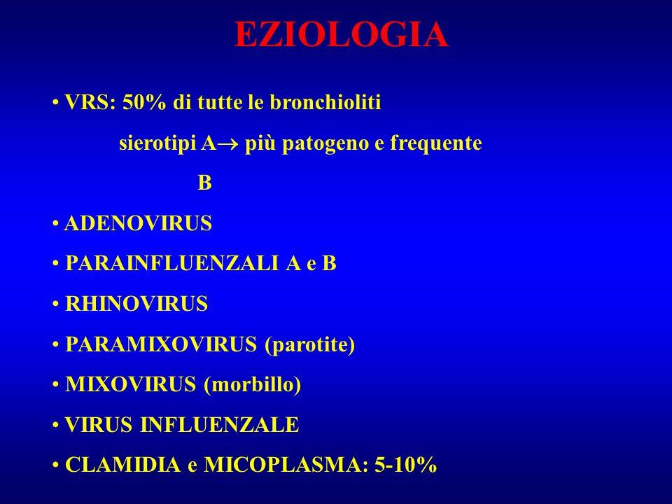 EZIOLOGIA VRS: 50% di tutte le bronchioliti sierotipi A più patogeno e frequente B ADENOVIRUS PARAINFLUENZALI A e B RHINOVIRUS PARAMIXOVIRUS (parotite