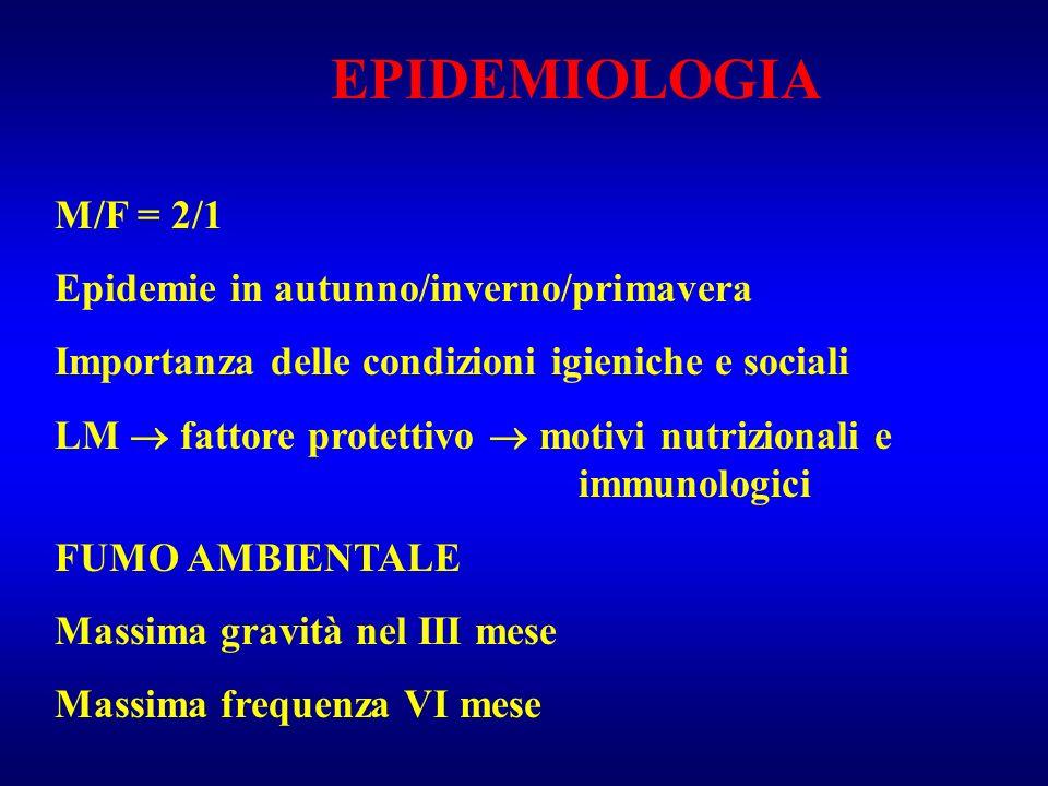 EPIDEMIOLOGIA M/F = 2/1 Epidemie in autunno/inverno/primavera Importanza delle condizioni igieniche e sociali LM fattore protettivo motivi nutrizional